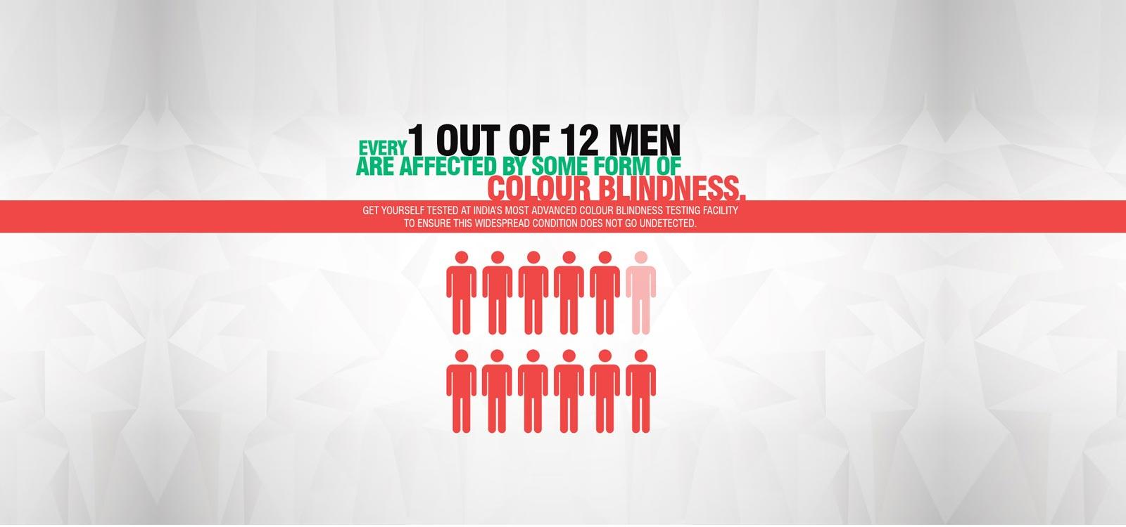 Colour therapy for myopia - Slider_8